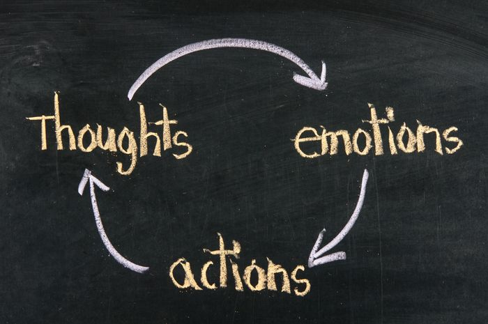 Thoughts Determine Behaviors