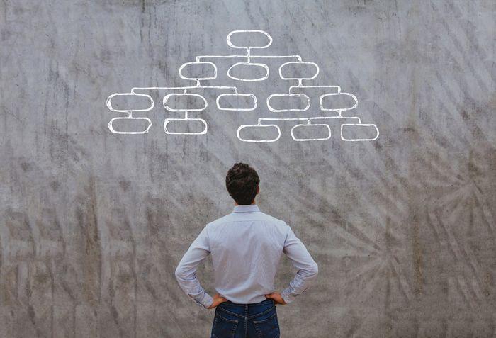 Organizational Models, Part 1